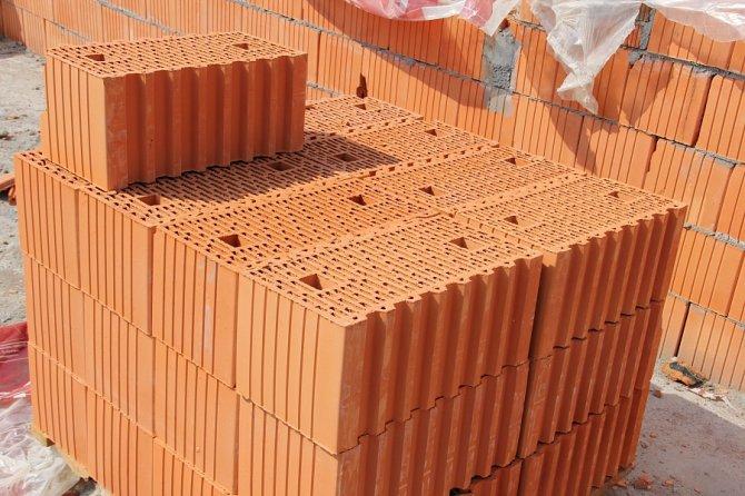 блоки Porotherm