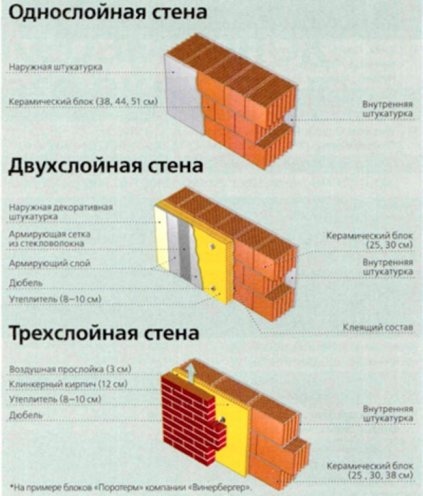 Keramoblok.jpg 5.jpg